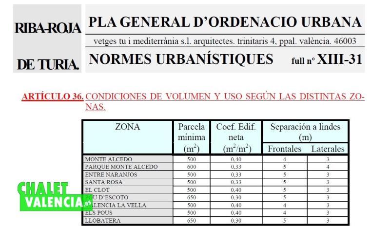 Plan general ordenación urbana Parque Montealcedo
