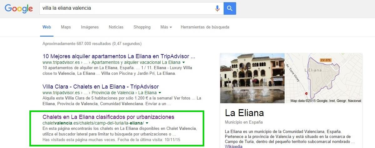 Posicionamiento Google mercado internacional