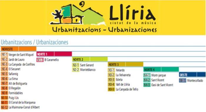 Lista nombres urbanizaciones lliria