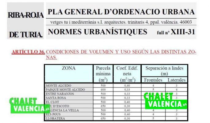 Normativa urbanística Montealcedo